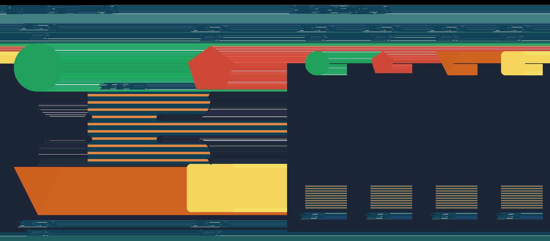 代表的なデザイン組織図