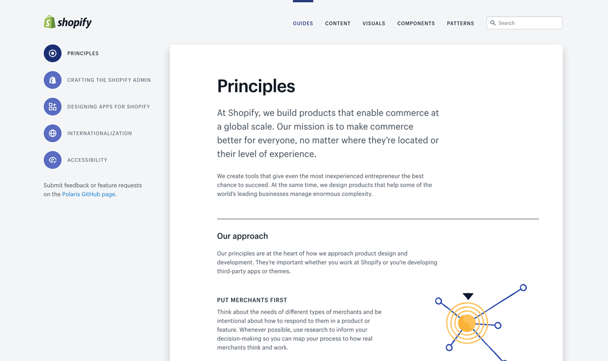 Shopifyデザインシステム