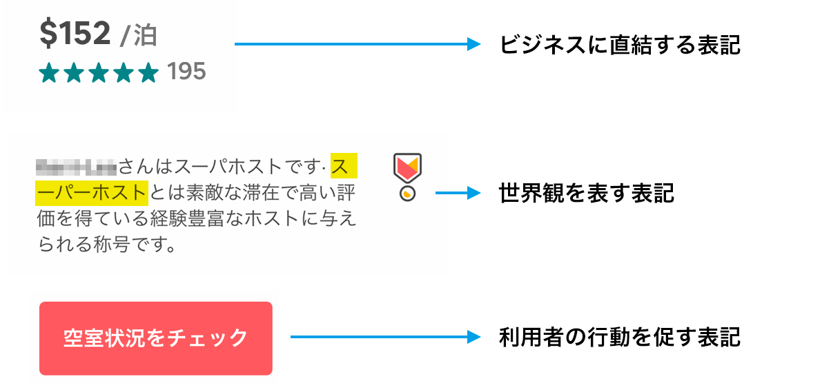 ラベルの分類